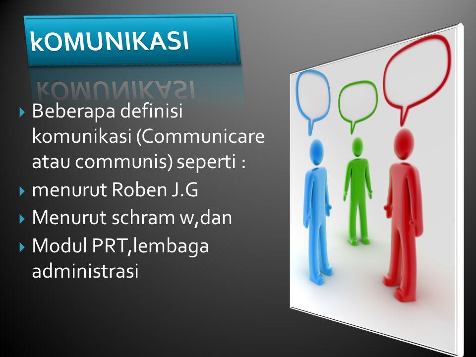 kOMUNIKASI Beberapa definisi komunikasi (Communicare atau communis) seperti : menurut Roben J.G.