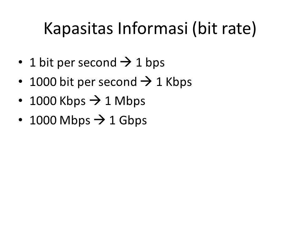 Kapasitas Informasi (bit rate)