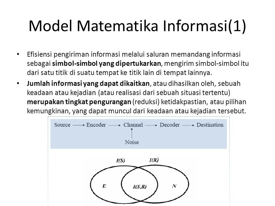 Model Matematika Informasi(1)