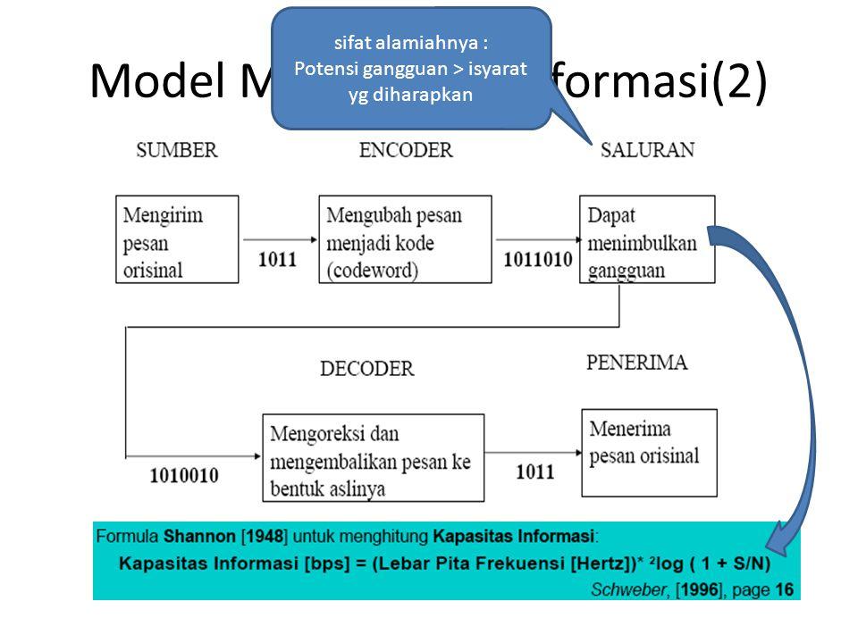 Model Matematika Informasi(2)