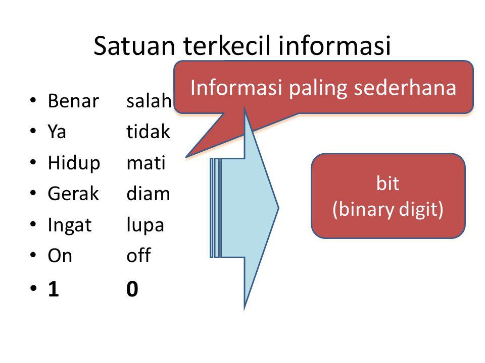 Satuan terkecil informasi