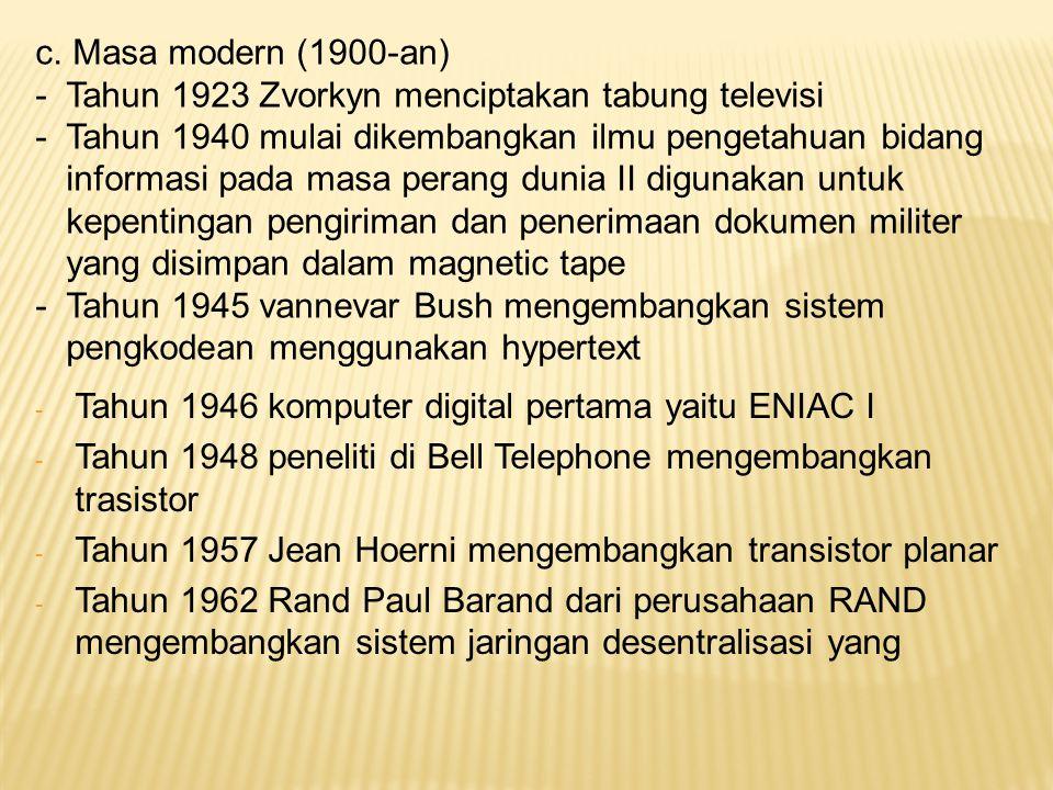 c. Masa modern (1900-an) Tahun 1923 Zvorkyn menciptakan tabung televisi.