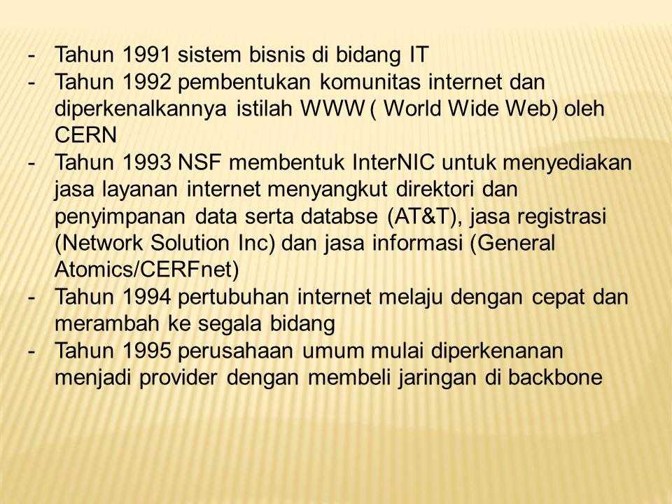 Tahun 1991 sistem bisnis di bidang IT