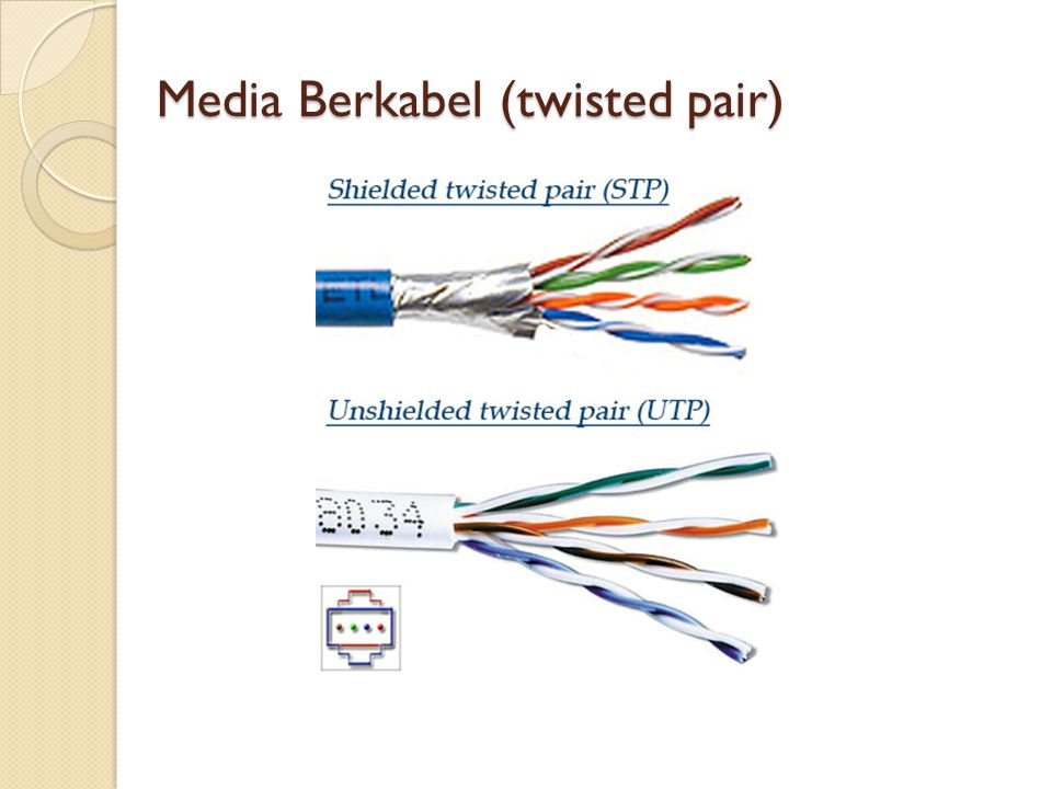 Media Berkabel (twisted pair)