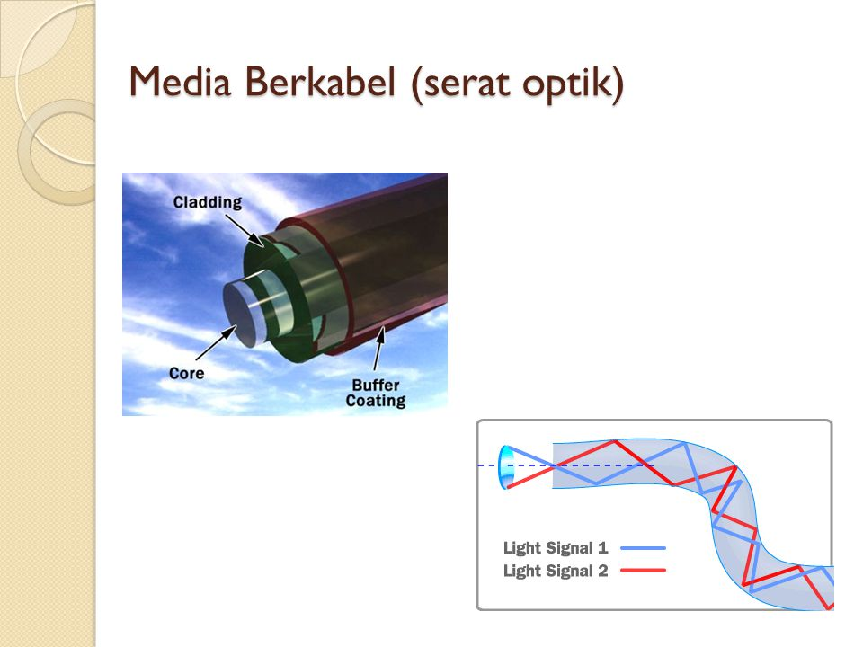 Media Berkabel (serat optik)
