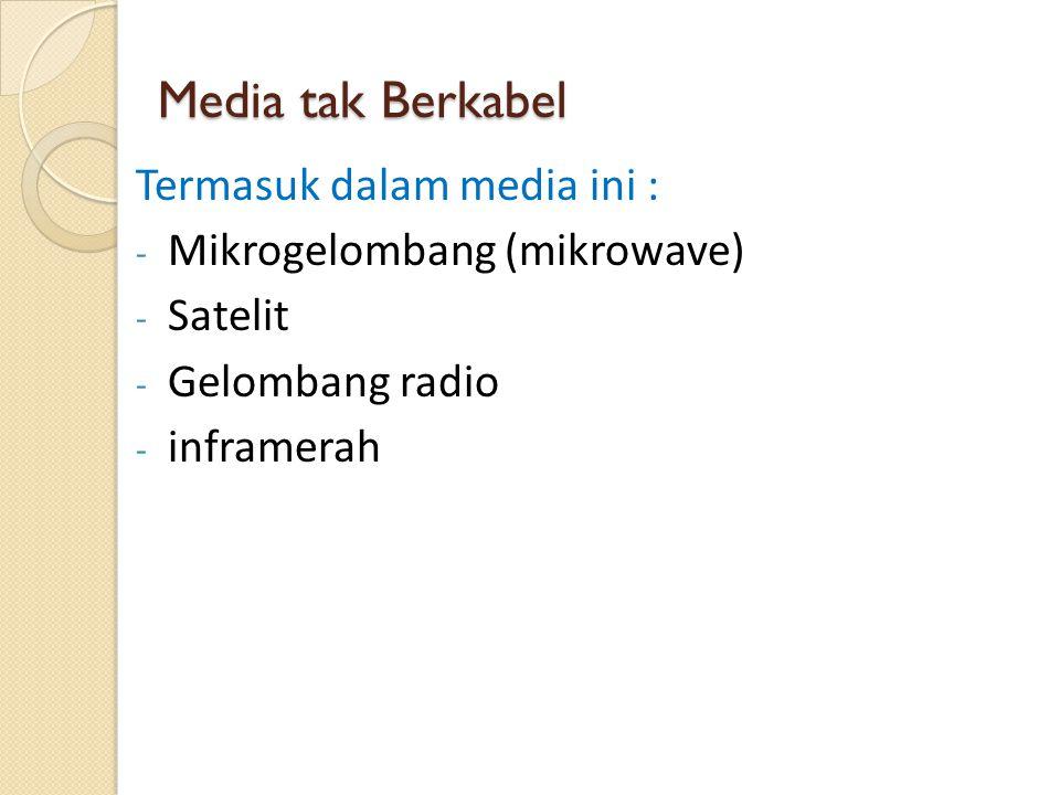 Media tak Berkabel Termasuk dalam media ini :
