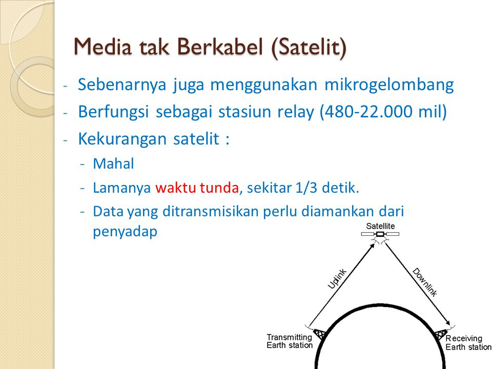 Media tak Berkabel (Satelit)