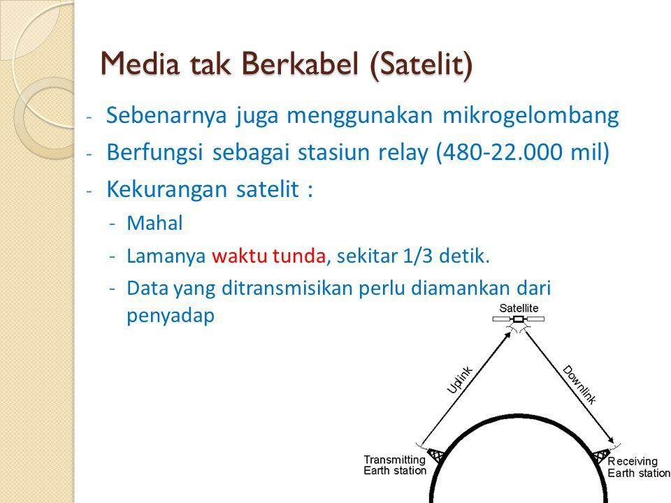 Media tak Berkabel (Satelit)