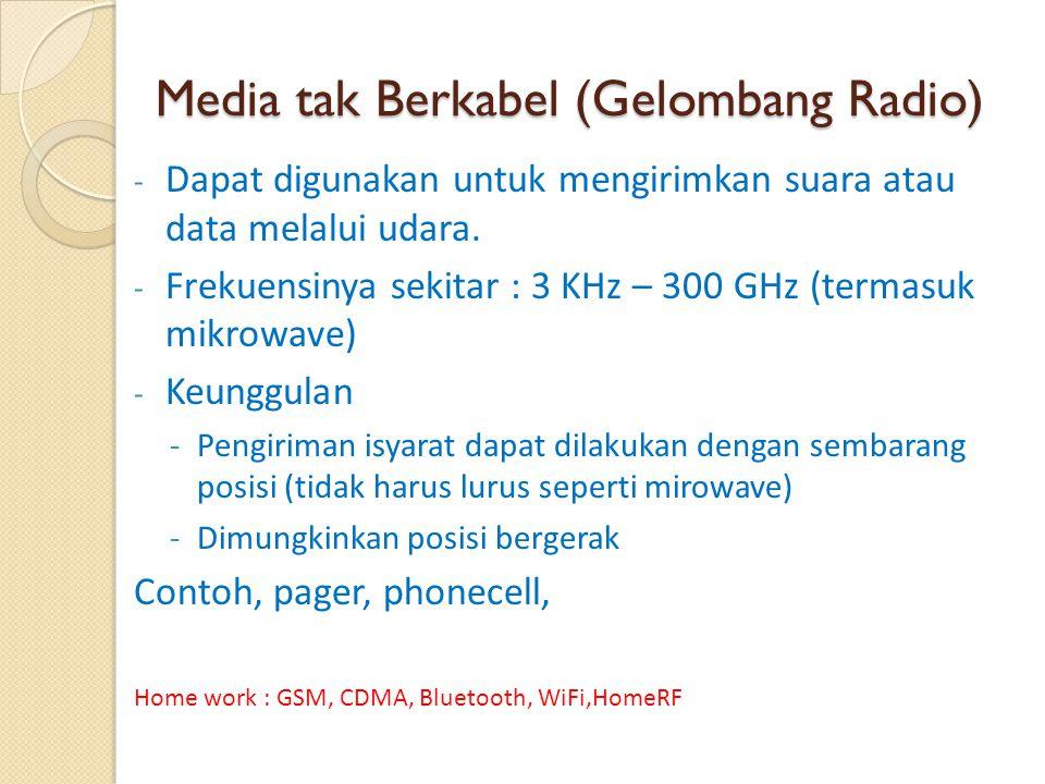 Media tak Berkabel (Gelombang Radio)