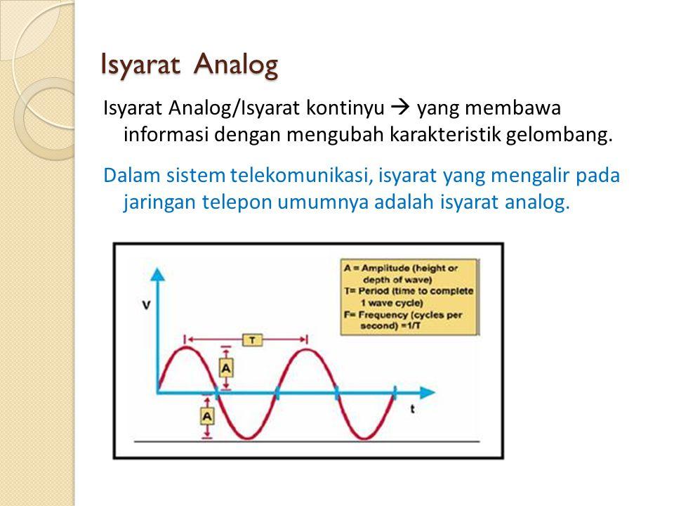 Isyarat Analog Isyarat Analog/Isyarat kontinyu  yang membawa informasi dengan mengubah karakteristik gelombang.