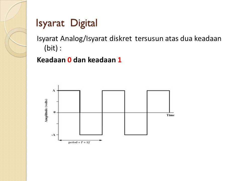 Isyarat Digital Isyarat Analog/Isyarat diskret tersusun atas dua keadaan (bit) : Keadaan 0 dan keadaan 1.