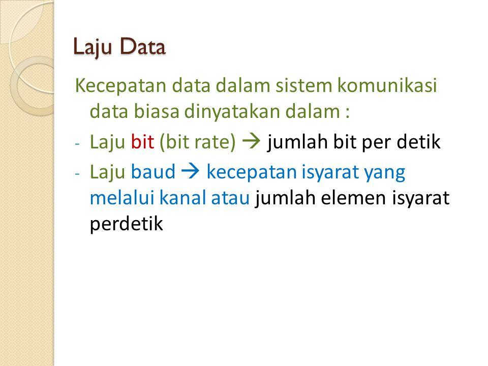 Laju Data Kecepatan data dalam sistem komunikasi data biasa dinyatakan dalam : Laju bit (bit rate)  jumlah bit per detik.