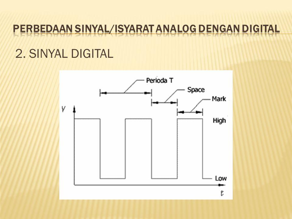 Perbedaan Sinyal/Isyarat Analog Dengan Digital