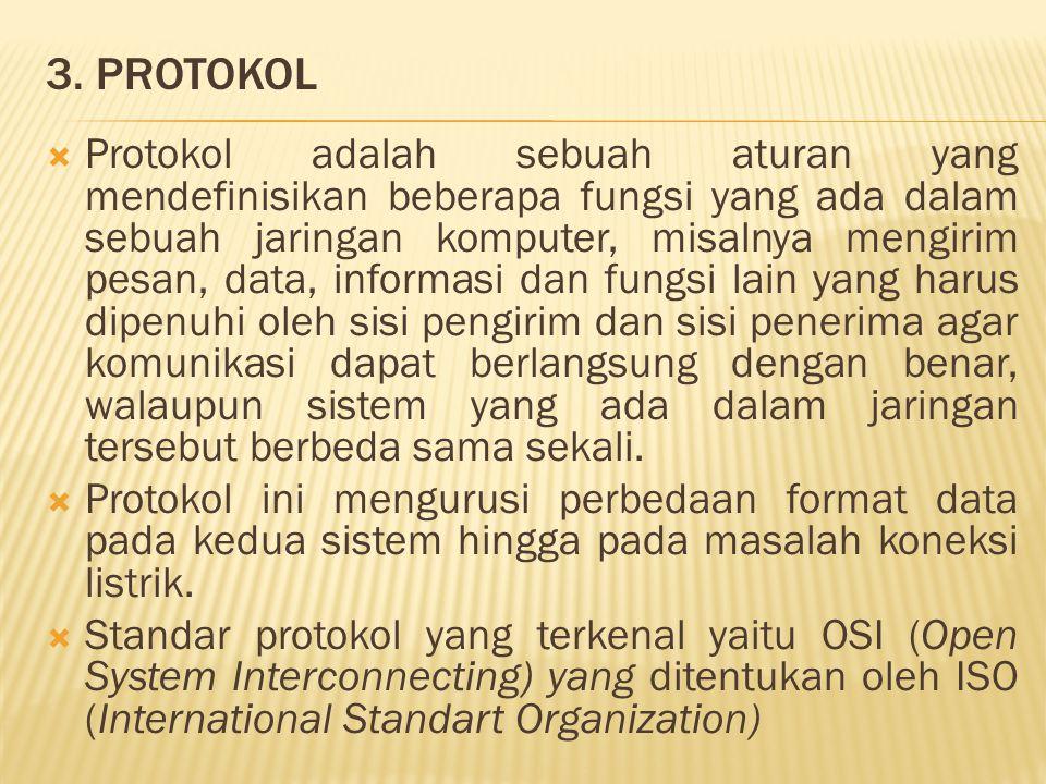 3. PROTOKOL