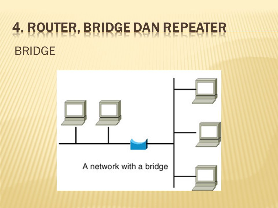 4. Router, Bridge dan Repeater