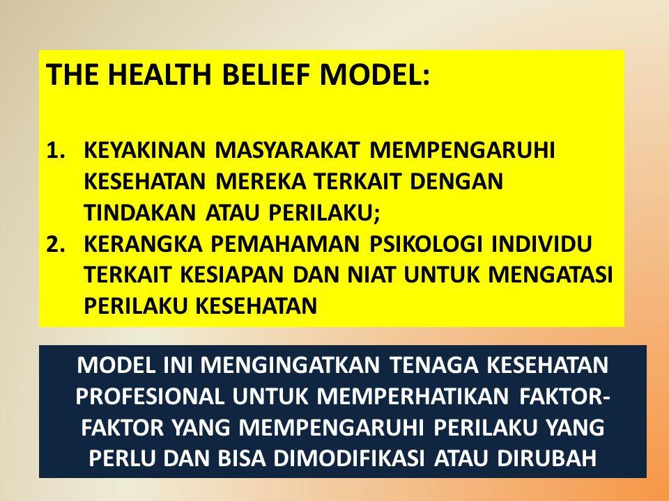 THE HEALTH BELIEF MODEL: