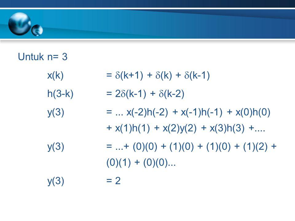 Untuk n= 3 x(k) = (k+1) + (k) + (k-1) h(3-k) = 2(k-1) + (k-2)