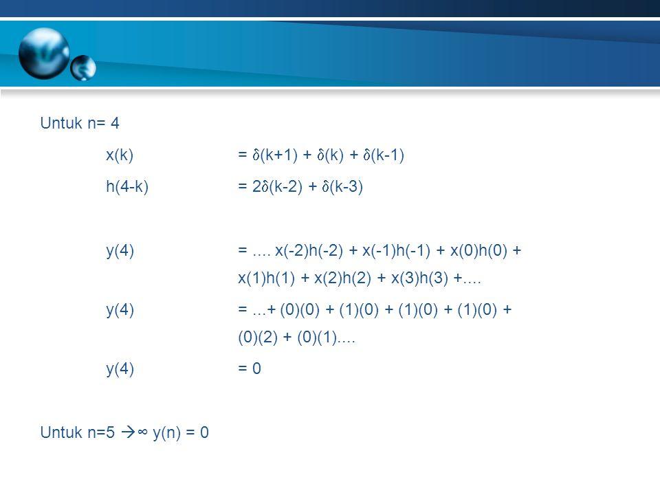 Untuk n= 4 x(k) = (k+1) + (k) + (k-1) h(4-k) = 2(k-2) + (k-3)