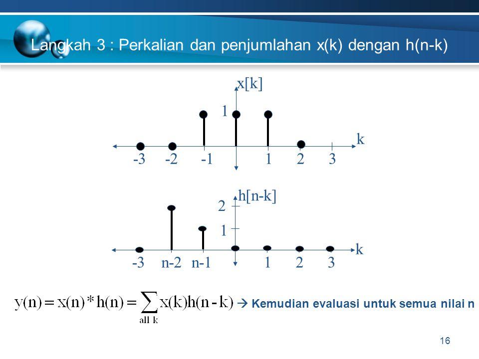 Langkah 3 : Perkalian dan penjumlahan x(k) dengan h(n-k)