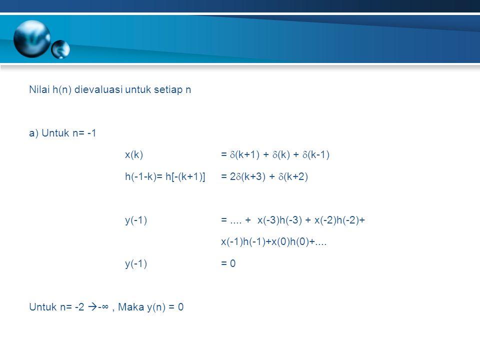 Nilai h(n) dievaluasi untuk setiap n