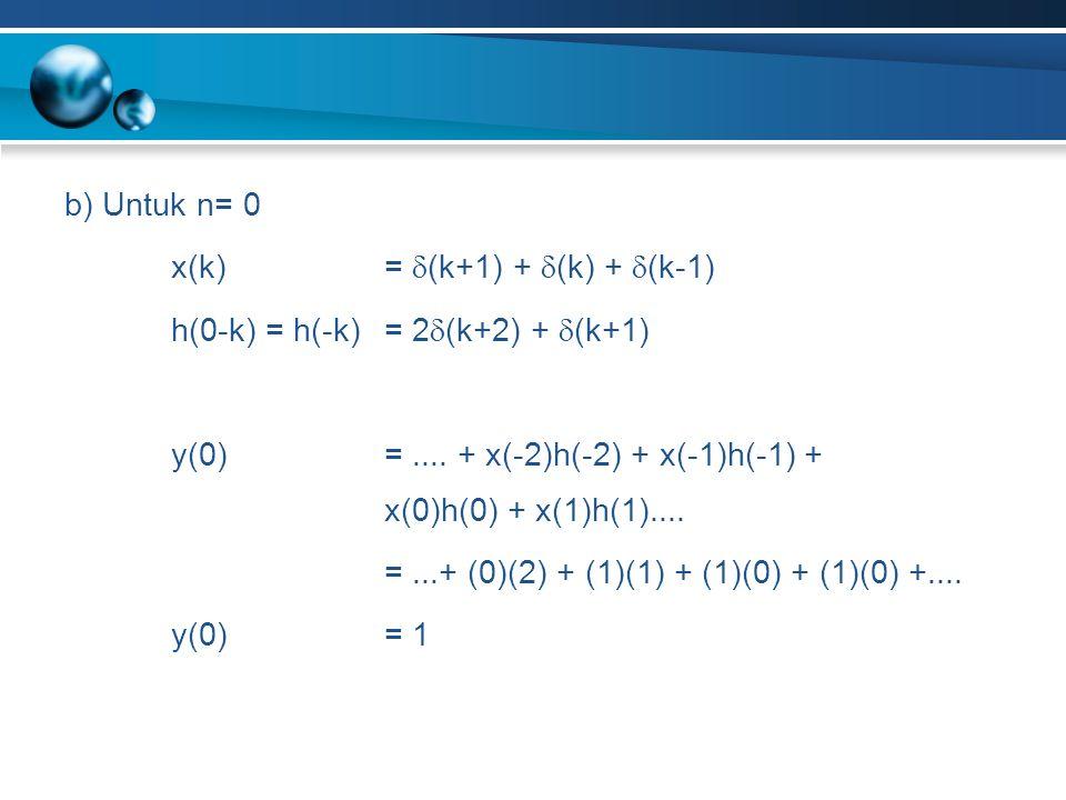 b) Untuk n= 0 x(k) = (k+1) + (k) + (k-1) h(0-k) = h(-k) = 2(k+2) + (k+1)