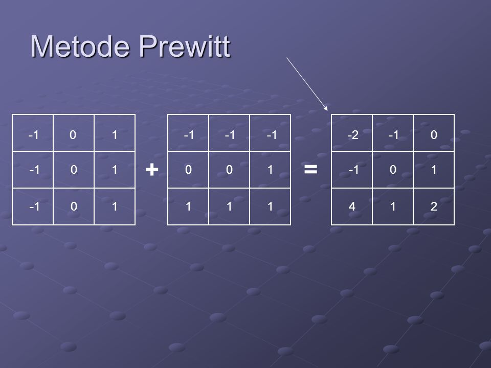 Metode Prewitt -1 1 -1 -1 -1 -2 -1 + = -1 1 1 -1 1 -1 1 1 1 1 4 1 2
