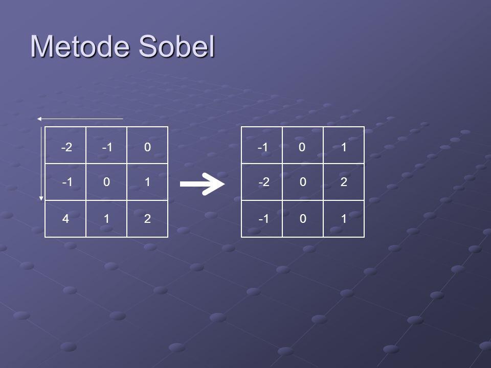 Metode Sobel -2 -1 -1 1 -1 1 -2 2 4 1 2 -1 1