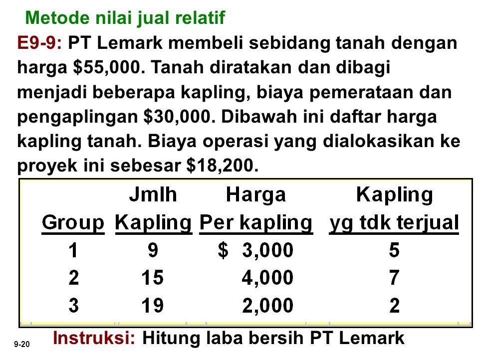 Metode nilai jual relatif