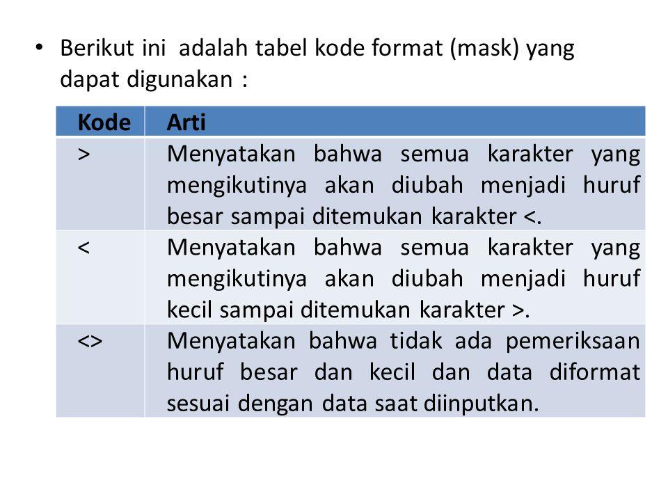Berikut ini adalah tabel kode format (mask) yang dapat digunakan :