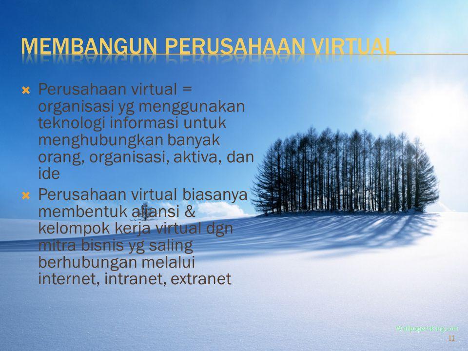 Membangun Perusahaan Virtual