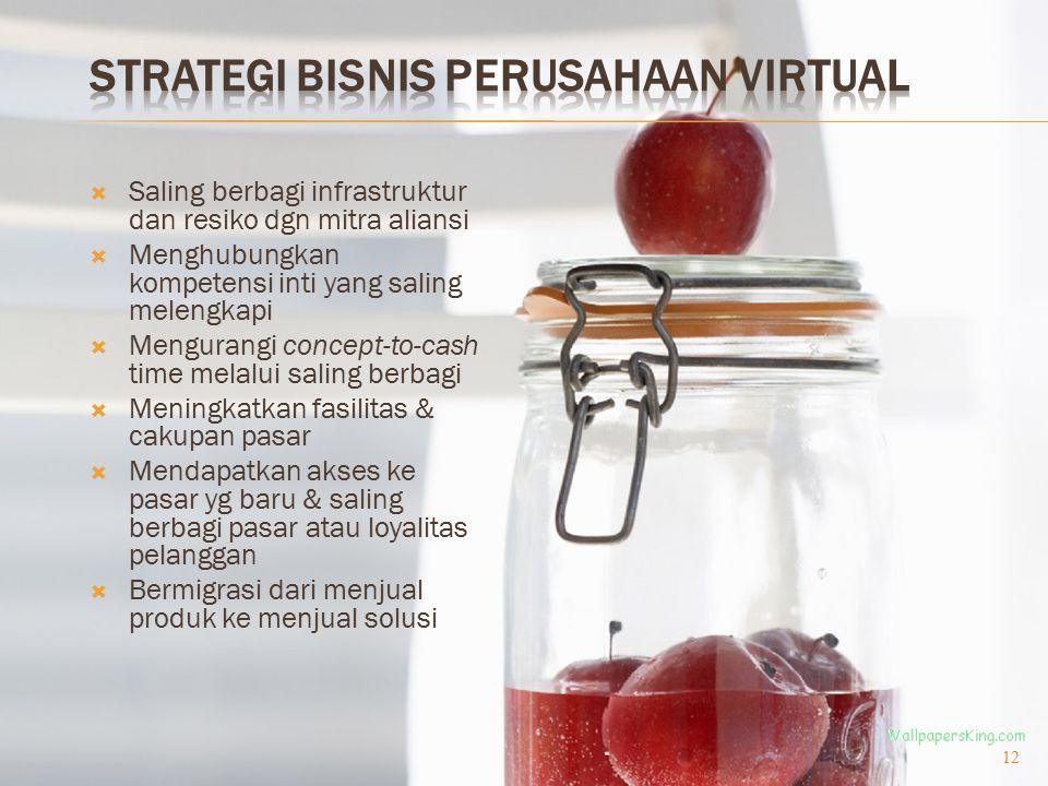 Strategi Bisnis Perusahaan Virtual