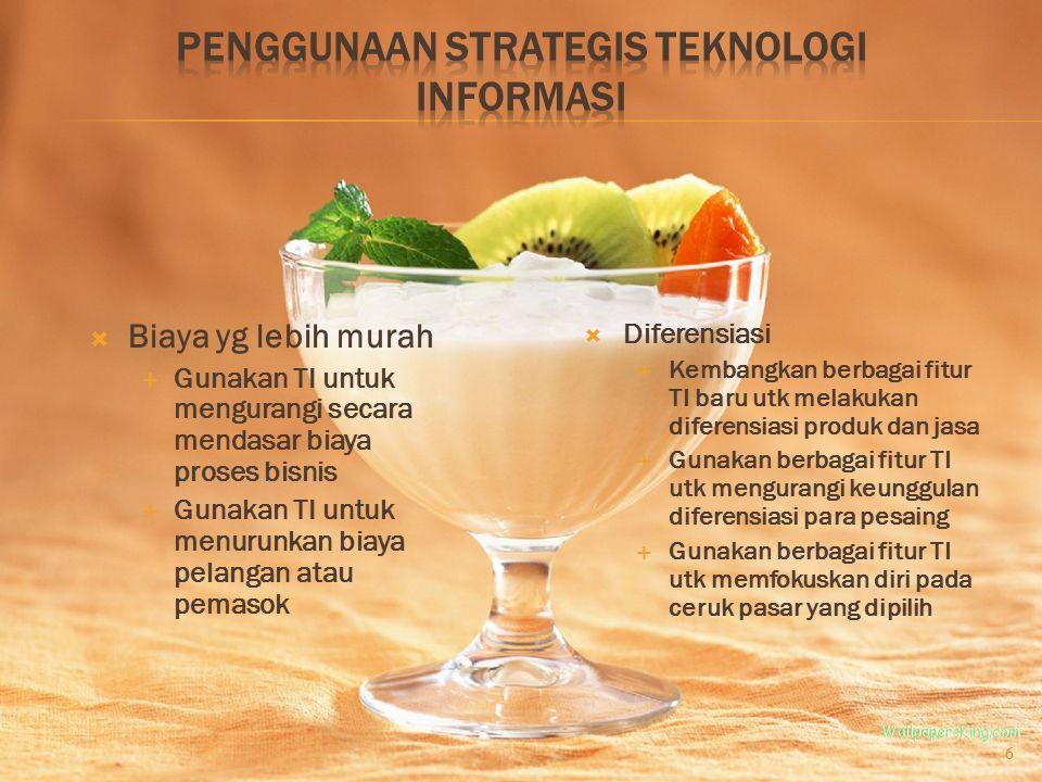 Penggunaan Strategis Teknologi Informasi