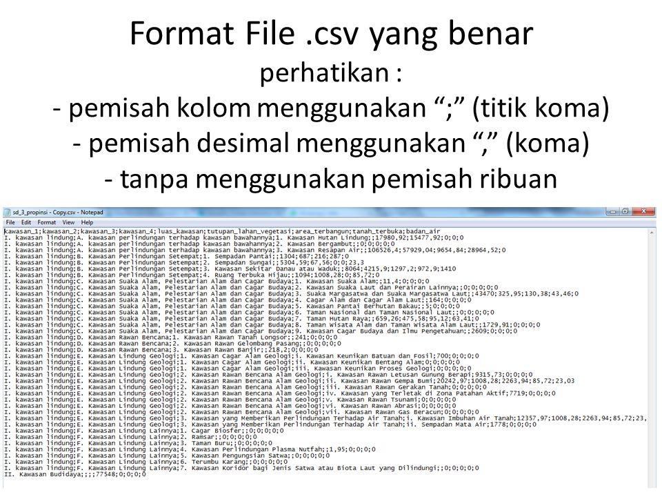 Format File .csv yang benar perhatikan : - pemisah kolom menggunakan ; (titik koma) - pemisah desimal menggunakan , (koma) - tanpa menggunakan pemisah ribuan
