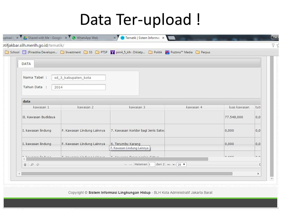 Data Ter-upload !