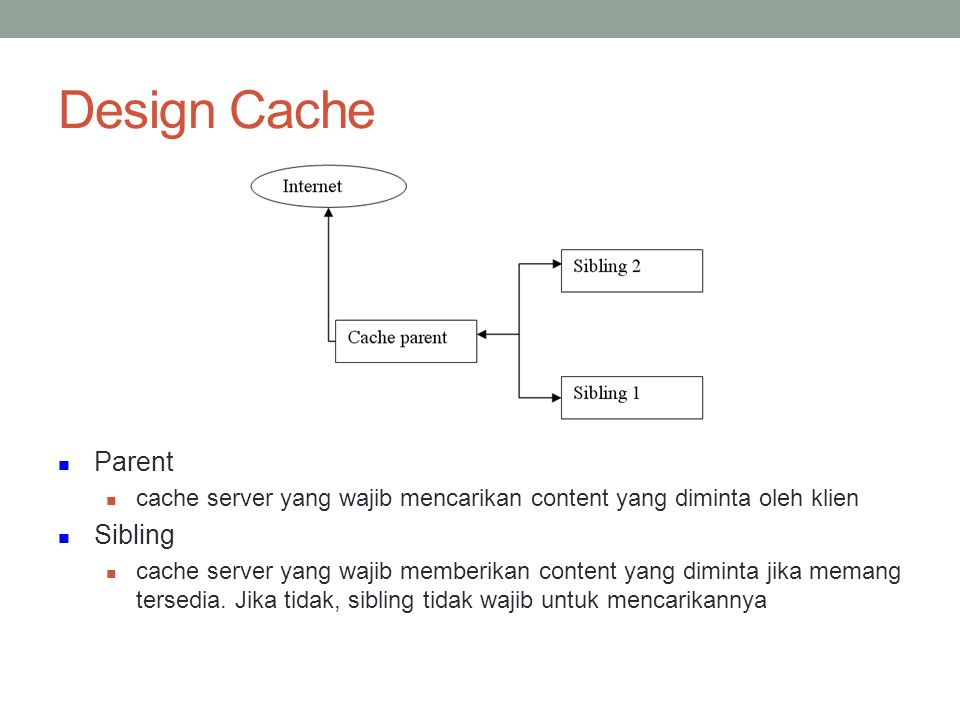Design Cache Parent Sibling