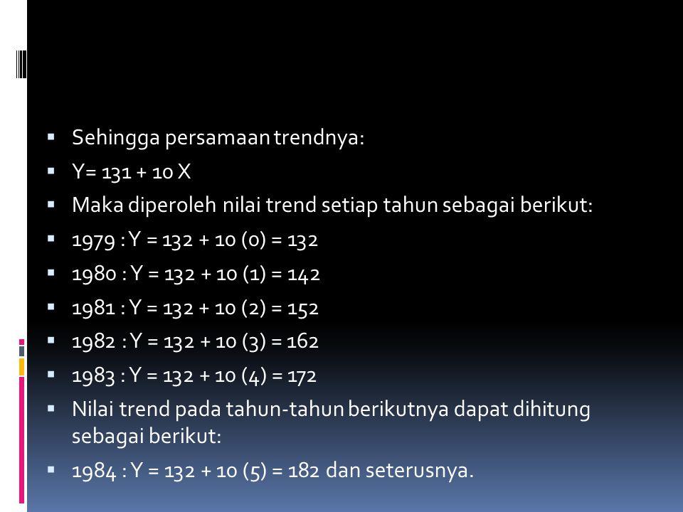 Sehingga persamaan trendnya:
