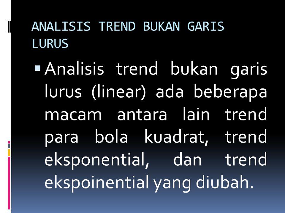 ANALISIS TREND BUKAN GARIS LURUS