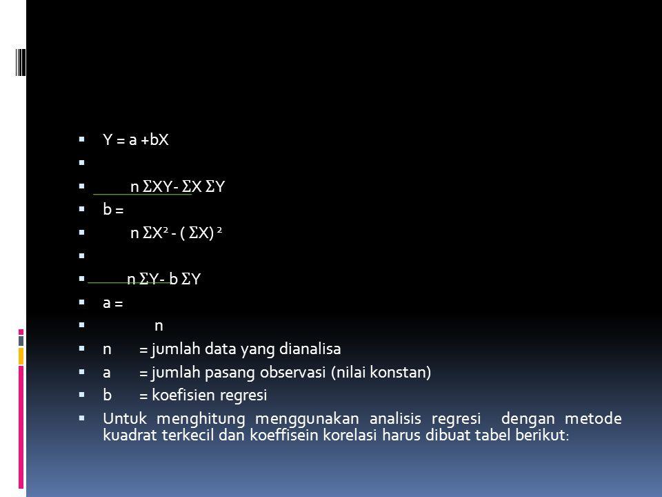Y = a +bX n ƩXY- ƩX ƩY. b = n ƩX2 - ( ƩX) 2. n ƩY- b ƩY. a = n. n = jumlah data yang dianalisa.