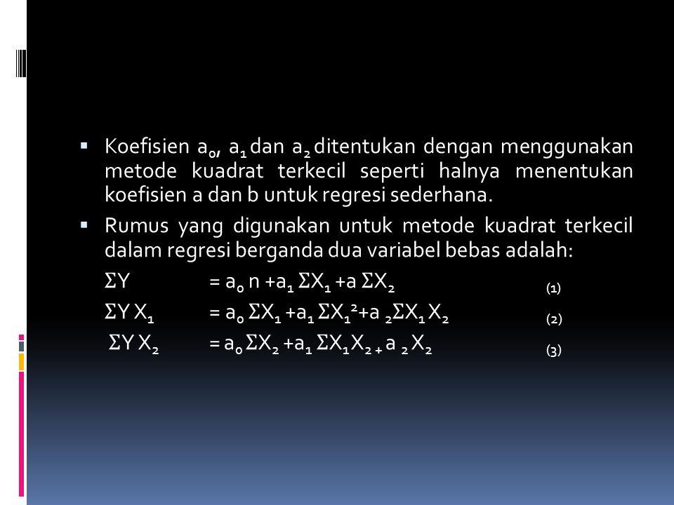 Koefisien a0, a1 dan a2 ditentukan dengan menggunakan metode kuadrat terkecil seperti halnya menentukan koefisien a dan b untuk regresi sederhana.