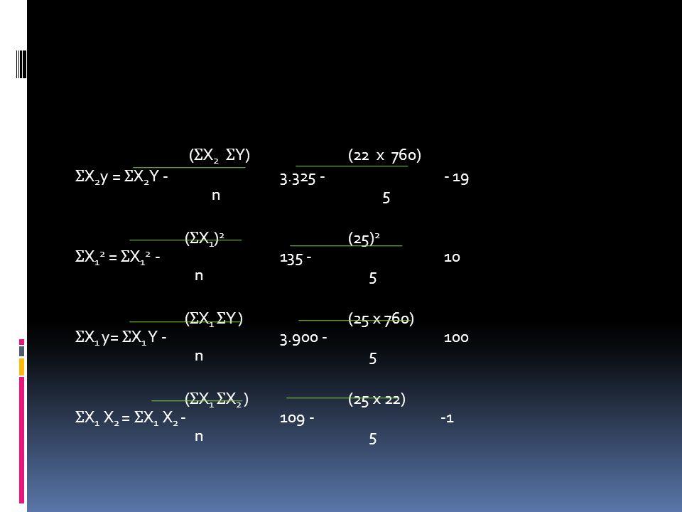 (ƩX2 ƩY) (22 x 760) ƩX2y = ƩX2Y - 3.325 - - 19 n 5 (ƩX1)2 (25)2