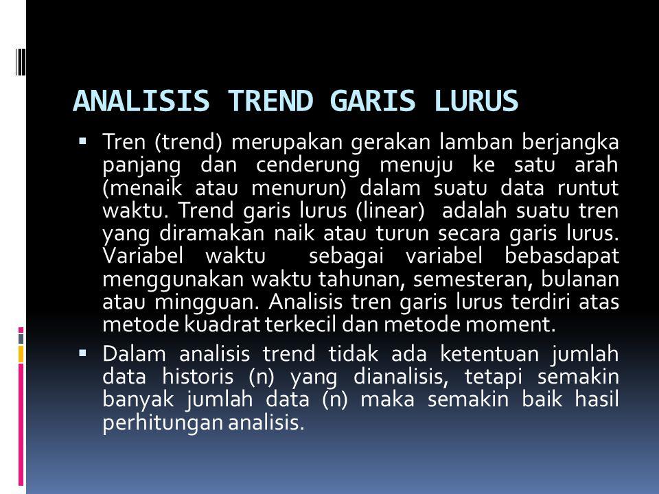 ANALISIS TREND GARIS LURUS