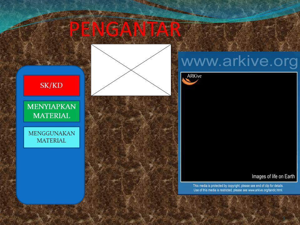 PENGANTAR SK/KD MENYIAPKAN MATERIAL MENGGUNAKAN MATERIAL
