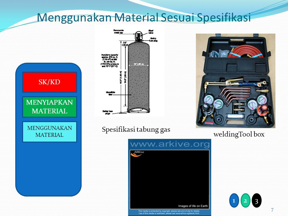 Menggunakan Material Sesuai Spesifikasi