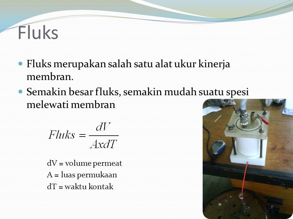 Fluks Fluks merupakan salah satu alat ukur kinerja membran.