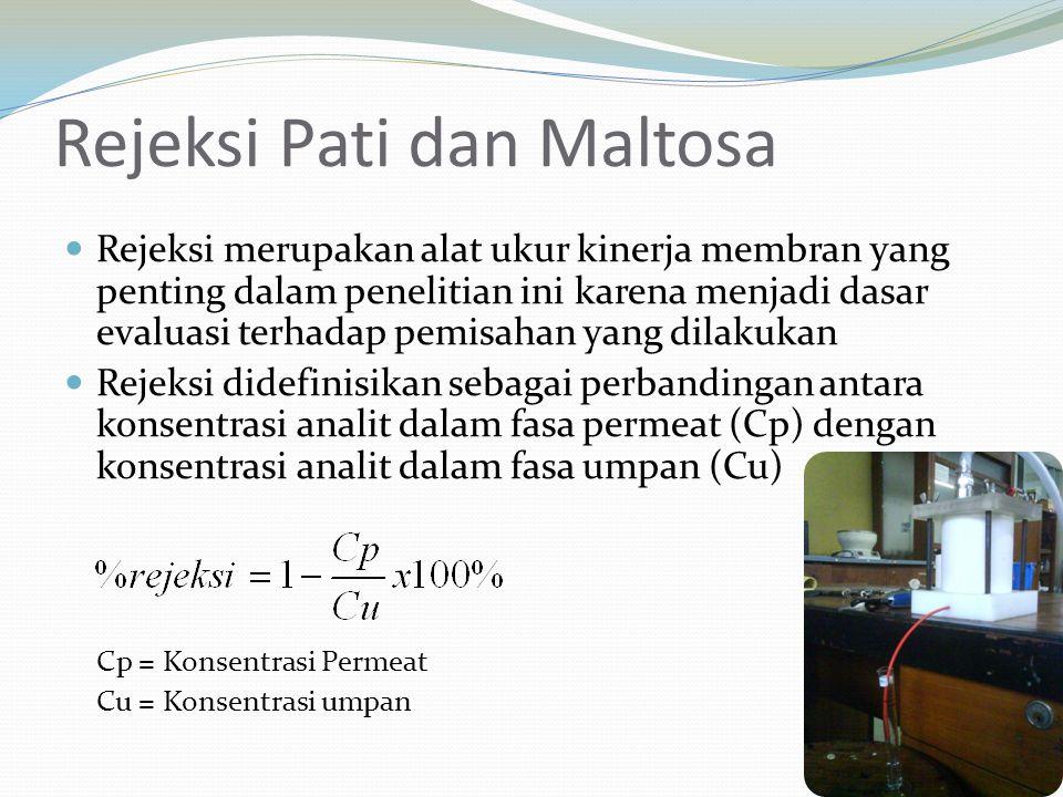 Rejeksi Pati dan Maltosa