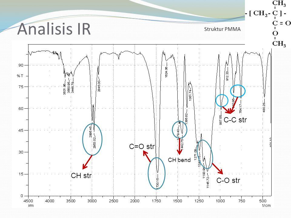 Analisis IR Struktur PMMA C-C str C=O str CH bend CH str C-O str