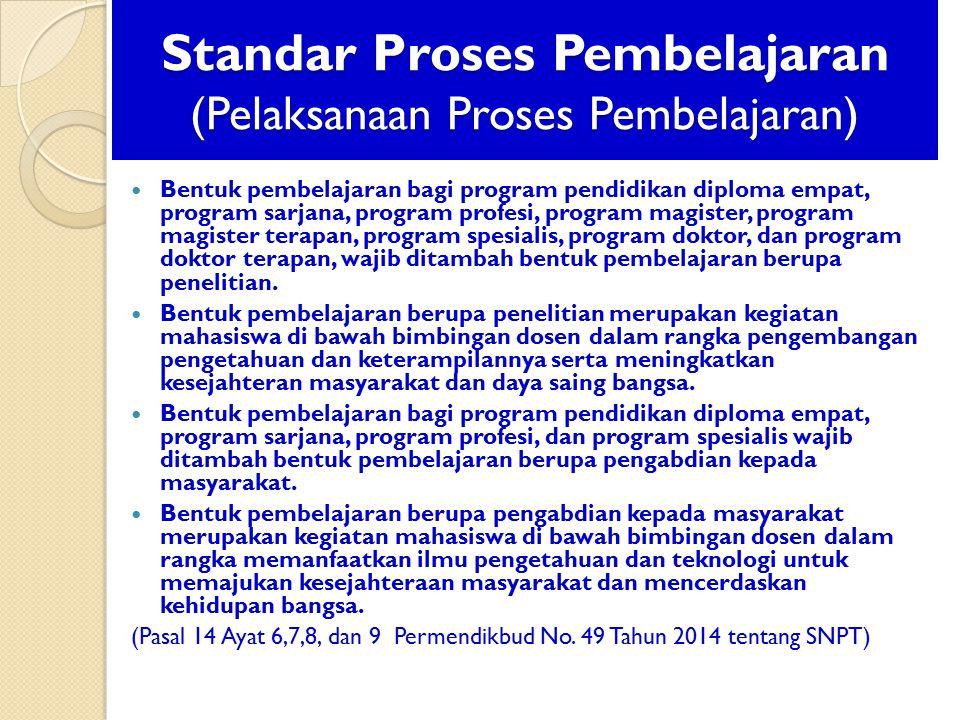 Standar Proses Pembelajaran (Pelaksanaan Proses Pembelajaran)