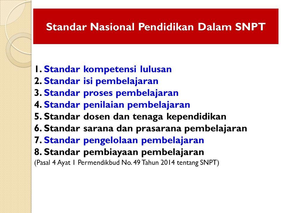 Standar Nasional Pendidikan Dalam SNPT