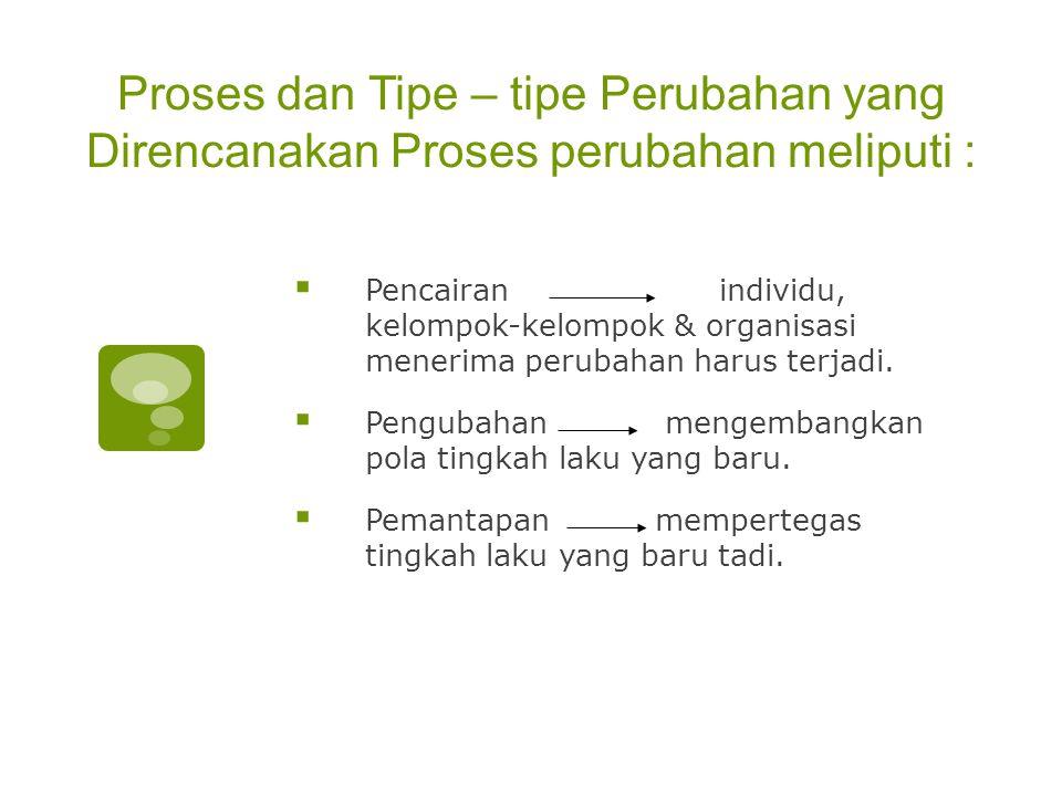 Proses dan Tipe – tipe Perubahan yang Direncanakan Proses perubahan meliputi :