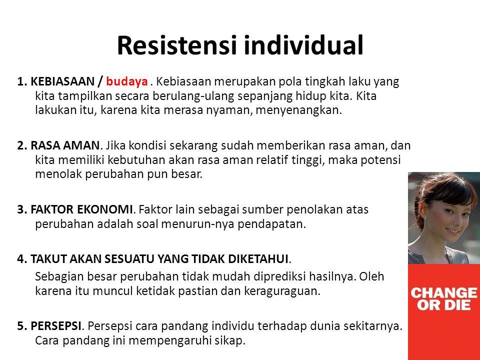Resistensi individual
